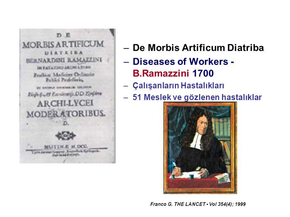 –De Morbis Artificum Diatriba –Diseases of Workers - B.Ramazzini 1700 –Çalışanların Hastalıkları –51 Meslek ve gözlenen hastalıklar Franco G. THE LANC