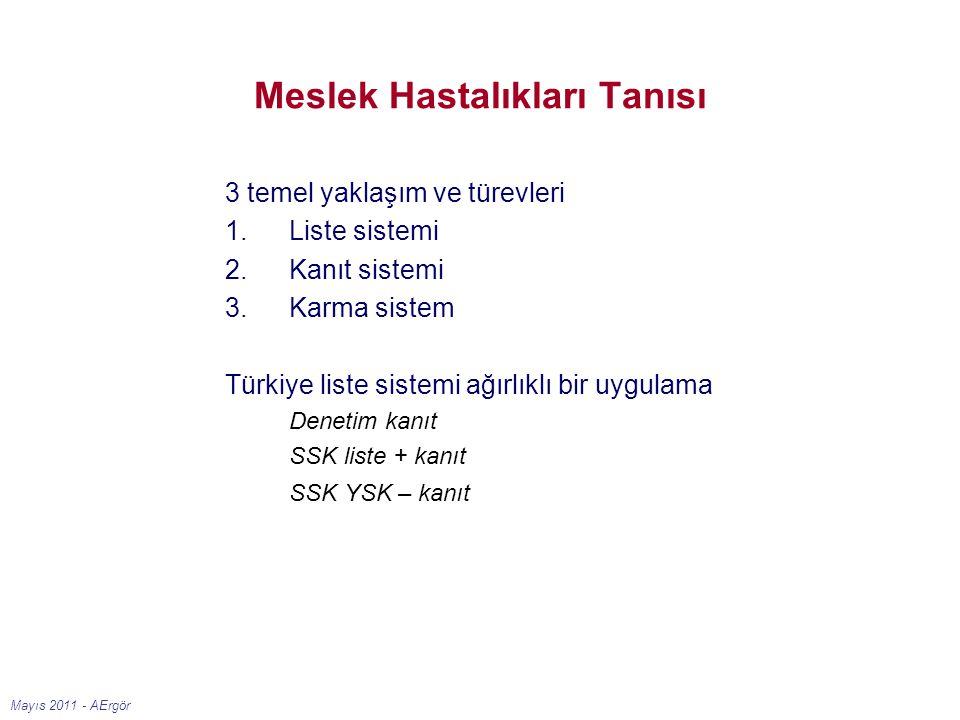 Mayıs 2011 - AErgör Meslek Hastalıkları Tanısı 3 temel yaklaşım ve türevleri 1.Liste sistemi 2.Kanıt sistemi 3.Karma sistem Türkiye liste sistemi ağır
