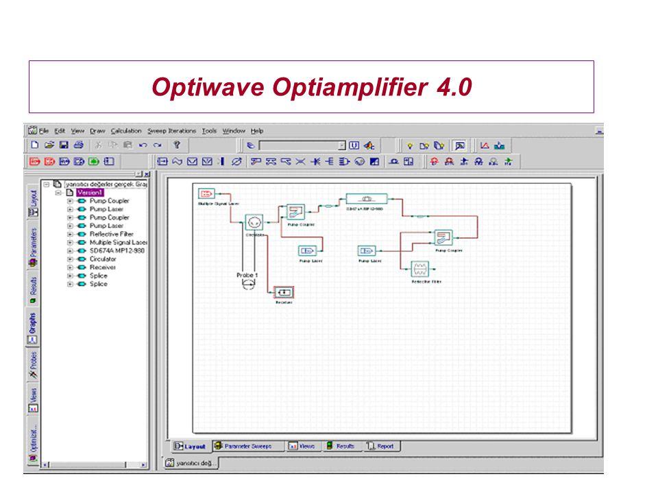 Optiwave Optiamplifier 4.0