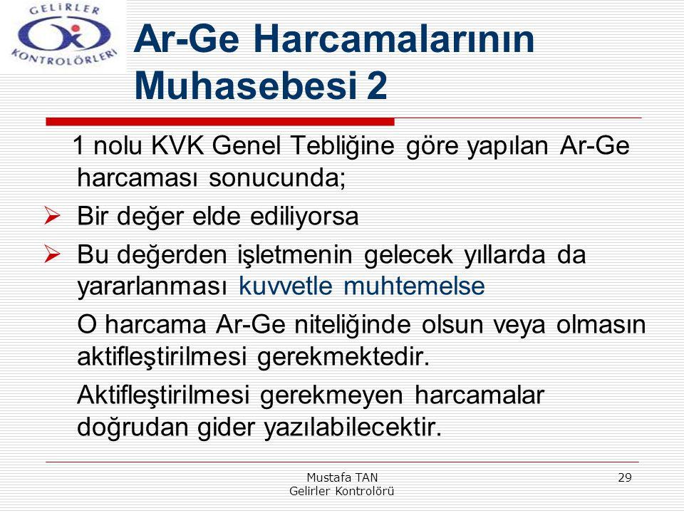 Mustafa TAN Gelirler Kontrolörü 29 1 nolu KVK Genel Tebliğine göre yapılan Ar-Ge harcaması sonucunda;  Bir değer elde ediliyorsa  Bu değerden işletm