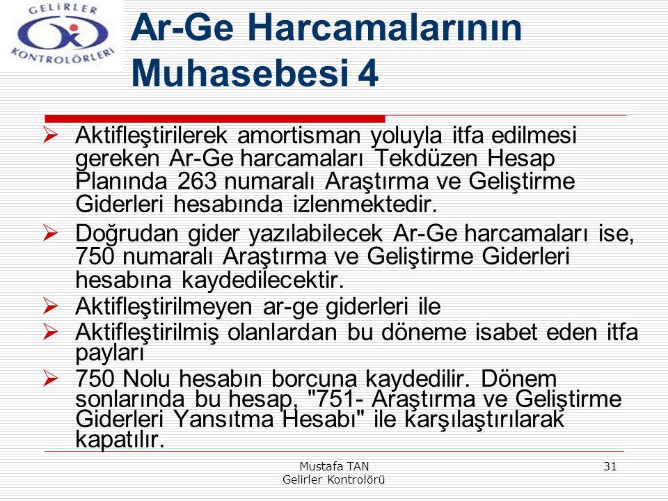 Mustafa TAN Gelirler Kontrolörü 31  Aktifleştirilerek amortisman yoluyla itfa edilmesi gereken Ar-Ge harcamaları Tekdüzen Hesap Planında 263 numaralı