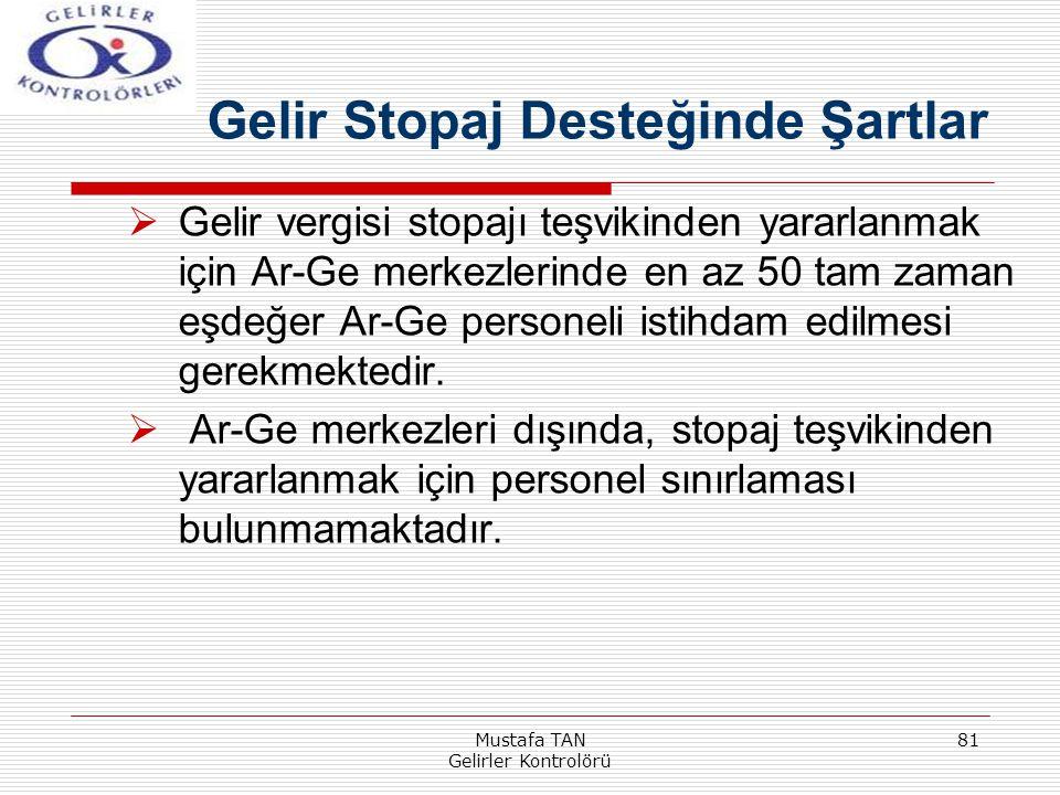 Mustafa TAN Gelirler Kontrolörü 81  Gelir vergisi stopajı teşvikinden yararlanmak için Ar-Ge merkezlerinde en az 50 tam zaman eşdeğer Ar-Ge personeli