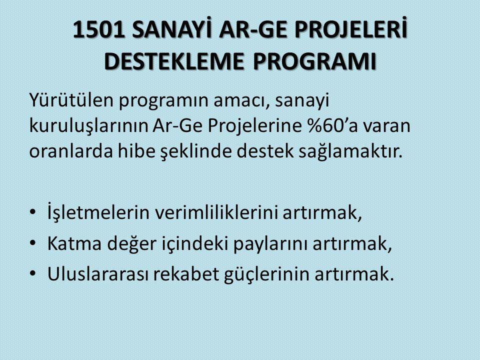 1501 SANAYİ AR-GE PROJELERİ DESTEKLEME PROGRAMI Yürütülen programın amacı, sanayi kuruluşlarının Ar-Ge Projelerine %60'a varan oranlarda hibe şeklinde