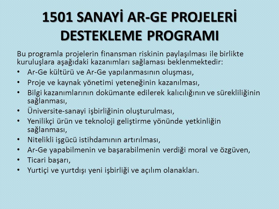1501 SANAYİ AR-GE PROJELERİ DESTEKLEME PROGRAMI Bu programla projelerin finansman riskinin paylaşılması ile birlikte kuruluşlara aşağıdaki kazanımları