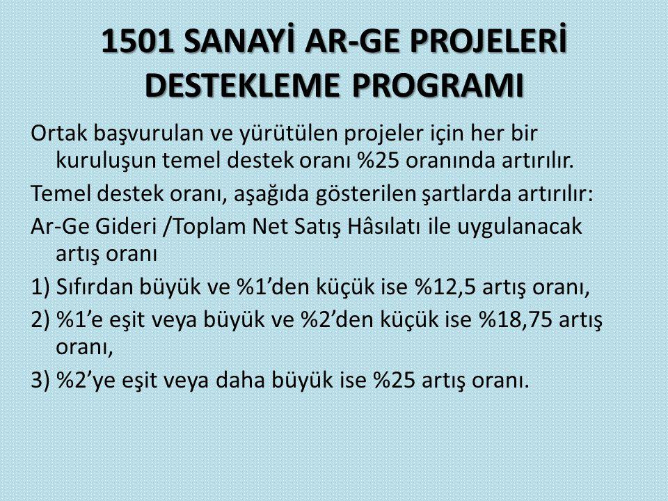 1501 SANAYİ AR-GE PROJELERİ DESTEKLEME PROGRAMI Ortak başvurulan ve yürütülen projeler için her bir kuruluşun temel destek oranı %25 oranında artırılı