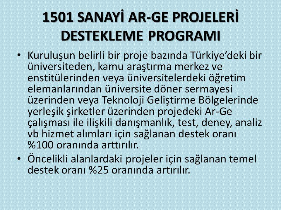 1501 SANAYİ AR-GE PROJELERİ DESTEKLEME PROGRAMI Kuruluşun belirli bir proje bazında Türkiye'deki bir üniversiteden, kamu araştırma merkez ve enstitüle
