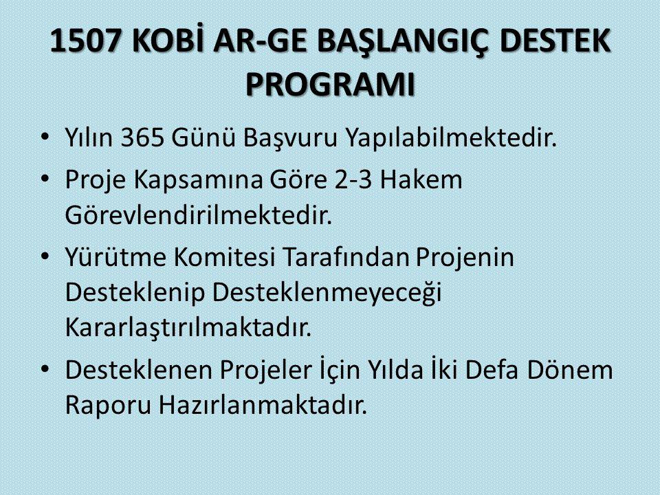 1507 KOBİ AR-GE BAŞLANGIÇ DESTEK PROGRAMI Yılın 365 Günü Başvuru Yapılabilmektedir. Proje Kapsamına Göre 2-3 Hakem Görevlendirilmektedir. Yürütme Komi