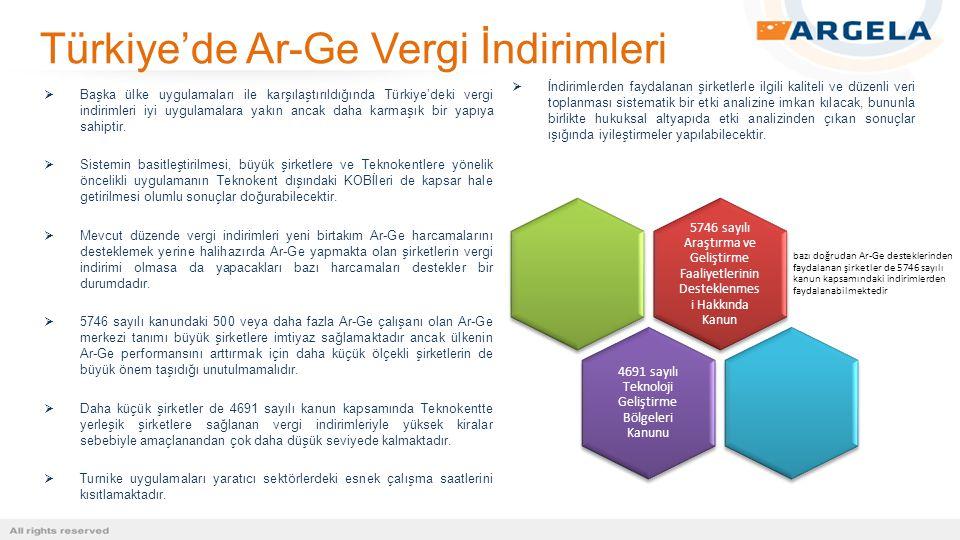 Türkiye'de Ar-Ge Vergi İndirimleri  Başka ülke uygulamaları ile karşılaştırıldığında Türkiye'deki vergi indirimleri iyi uygulamalara yakın ancak daha