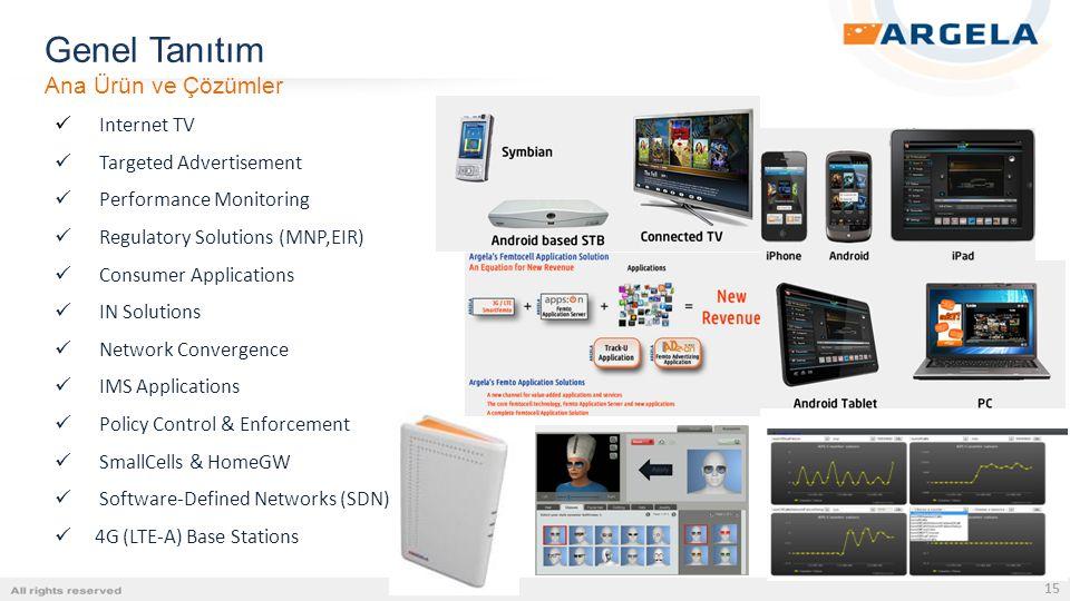 15 Genel Tanıtım Ana Ürün ve Çözümler Internet TV Targeted Advertisement Performance Monitoring Regulatory Solutions (MNP,EIR) Consumer Applications I