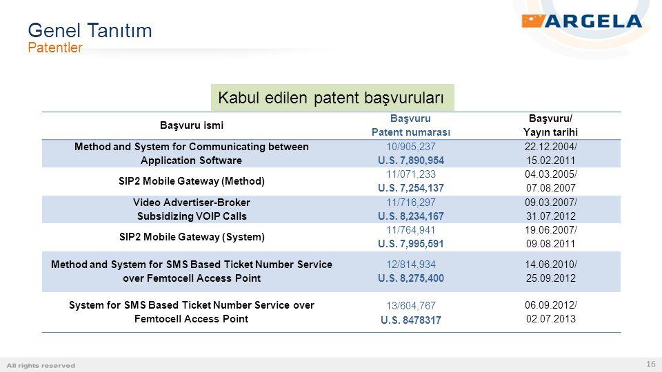 16 Kabul edilen patent başvuruları Genel Tanıtım Patentler Başvuru ismi Başvuru Patent numarası Başvuru/ Yayın tarihi Method and System for Communicat