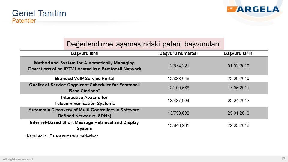 17 Değerlendirme aşamasındaki patent başvuruları Genel Tanıtım Patentler Başvuru ismiBaşvuru numarasıBaşvuru tarihi Method and System for Automaticall