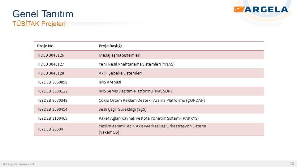 18 Genel Tanıtım TÜBİTAK Projeleri Proje NoProje Başlığı TİDEB 3040126Mesajlaşma Sistemleri TİDEB 3040127Yeni Nesil Anahtarlama Sistemleri (YNAS) TİDE