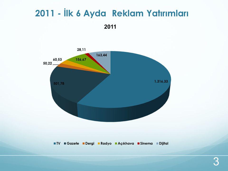 3 2011 - İlk 6 Ayda Reklam Yatırımları