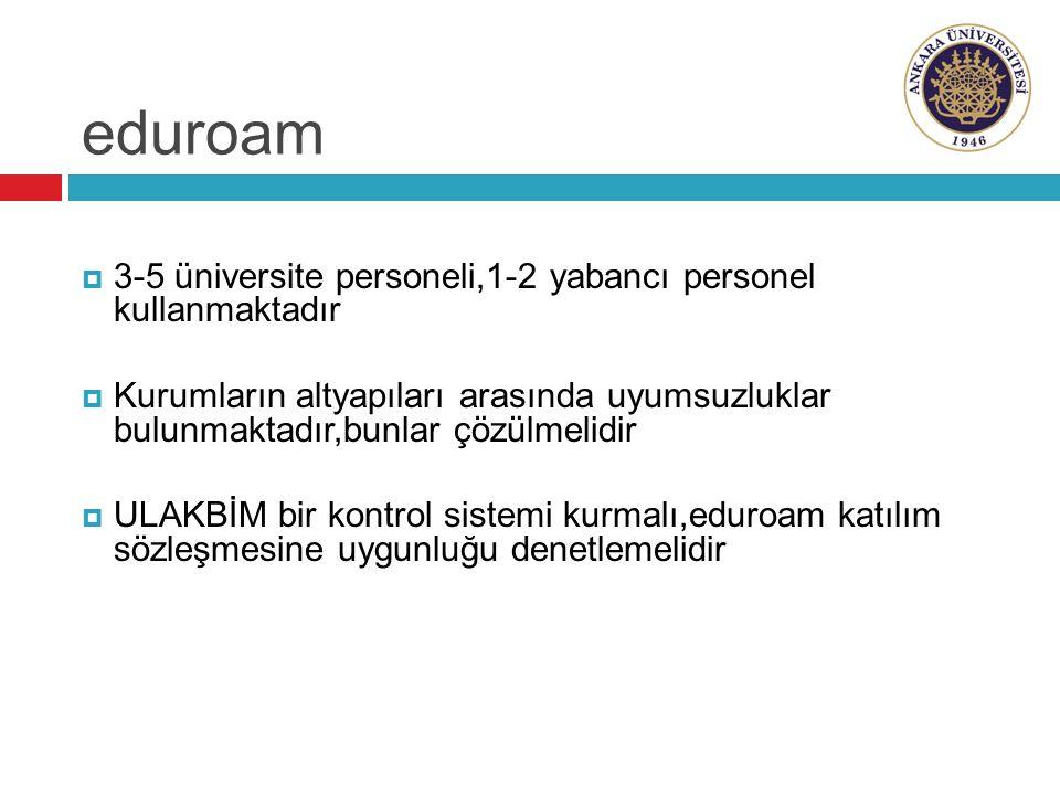 eduroam  3-5 üniversite personeli,1-2 yabancı personel kullanmaktadır  Kurumların altyapıları arasında uyumsuzluklar bulunmaktadır,bunlar çözülmelidir  ULAKBİM bir kontrol sistemi kurmalı,eduroam katılım sözleşmesine uygunluğu denetlemelidir