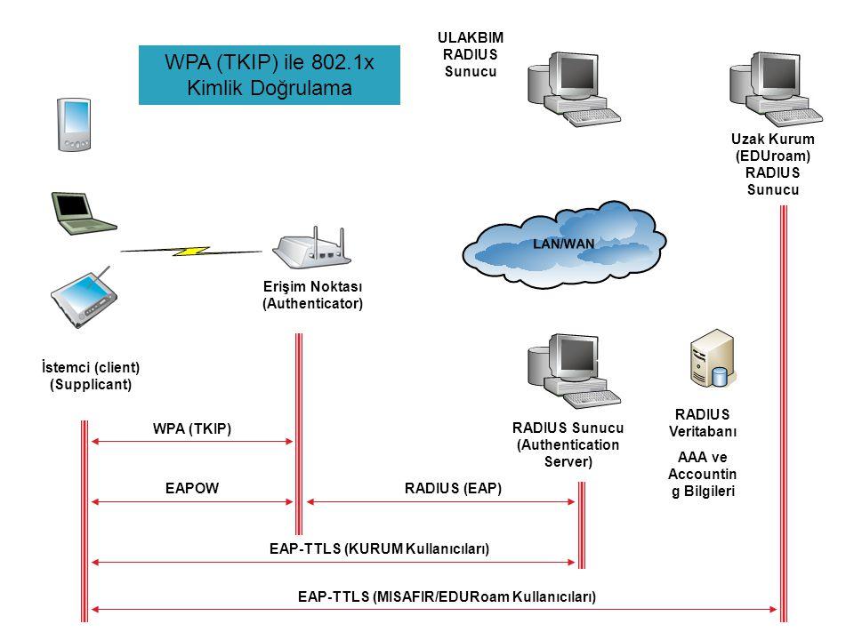 İstemci (client) (Supplicant) RADIUS Veritabanı AAA ve Accountin g Bilgileri RADIUS Sunucu (Authentication Server) Erişim Noktası (Authenticator) ULAKBIM RADIUS Sunucu Uzak Kurum (EDUroam) RADIUS Sunucu WPA (TKIP) EAPOWRADIUS (EAP) EAP-TTLS (MISAFIR/EDURoam Kullanıcıları) EAP-TTLS (KURUM Kullanıcıları) WPA (TKIP) ile 802.1x Kimlik Doğrulama