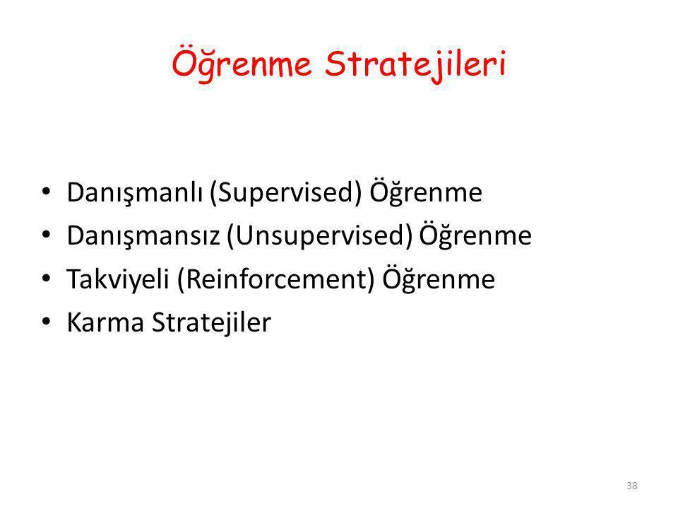 38 Öğrenme Stratejileri Danışmanlı (Supervised) Öğrenme Danışmansız (Unsupervised) Öğrenme Takviyeli (Reinforcement) Öğrenme Karma Stratejiler