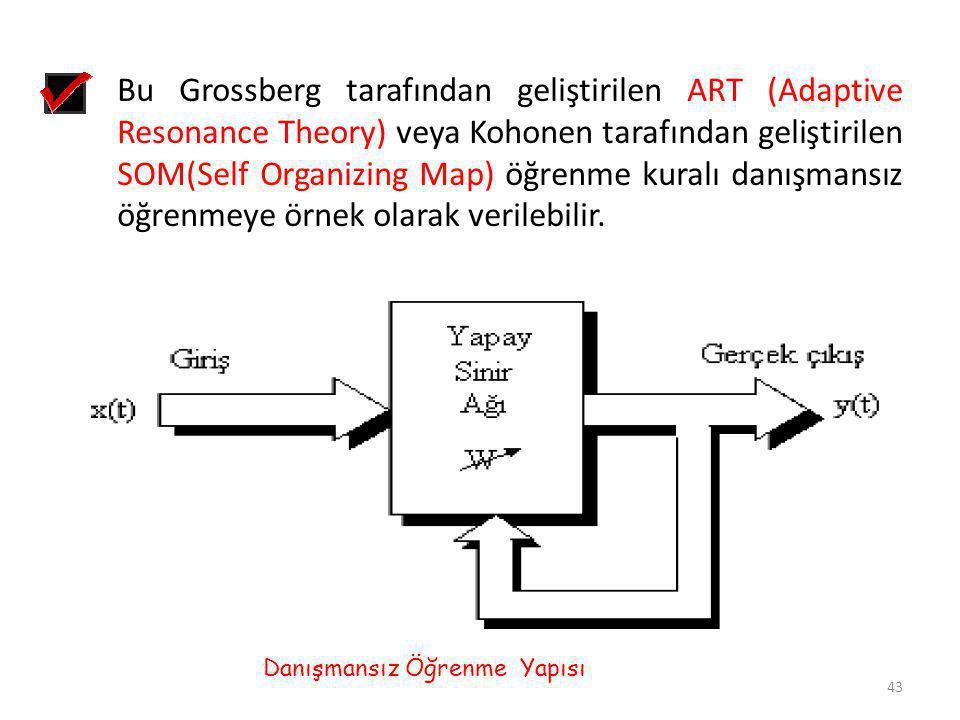 43 Bu Grossberg tarafından geliştirilen ART (Adaptive Resonance Theory) veya Kohonen tarafından geliştirilen SOM(Self Organizing Map) öğrenme kuralı d