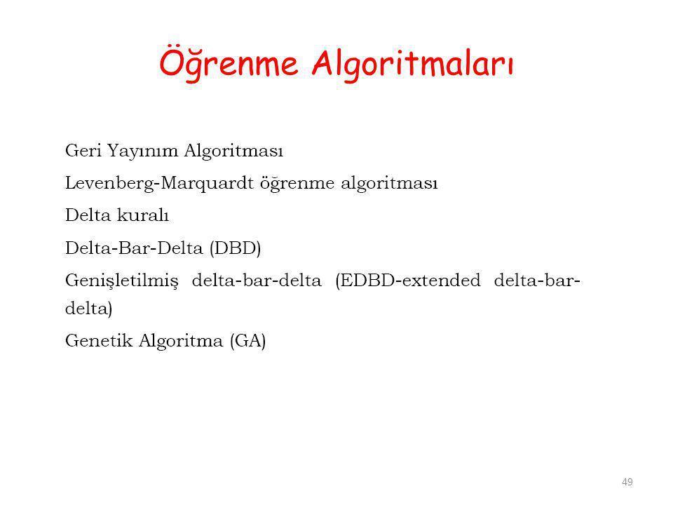49 Öğrenme Algoritmaları