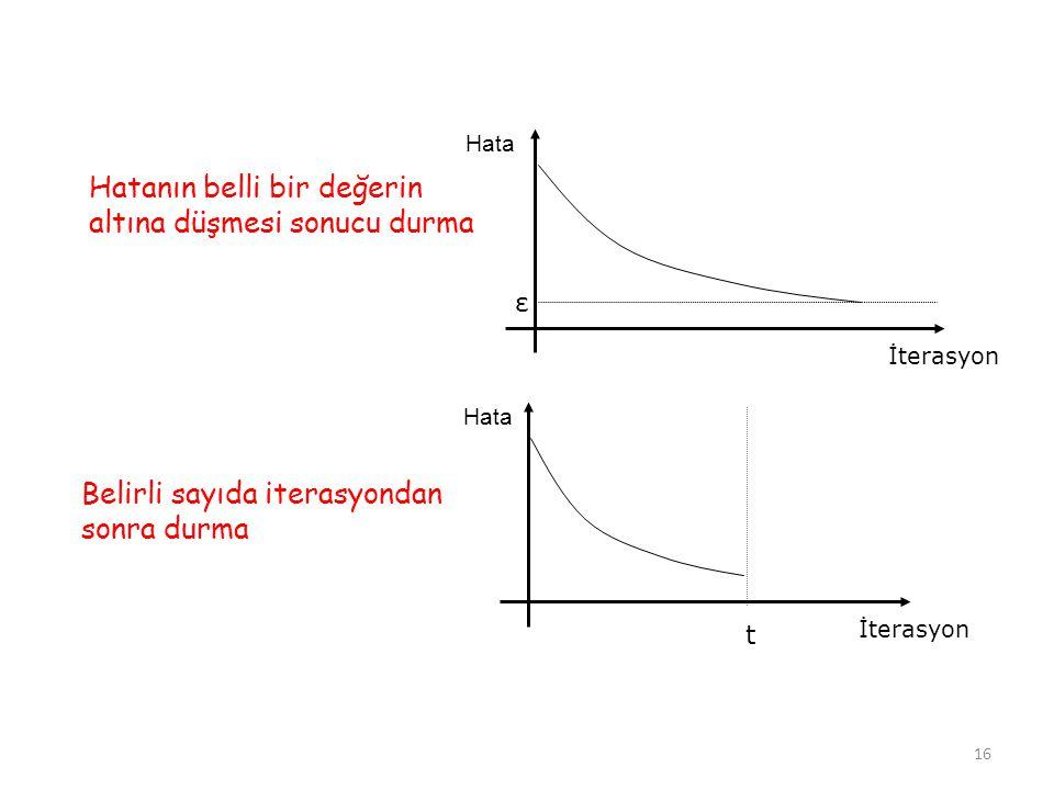 Hata İterasyon ε Hatanın belli bir değerin altına düşmesi sonucu durma Belirli sayıda iterasyondan sonra durma Hata İterasyon t 16