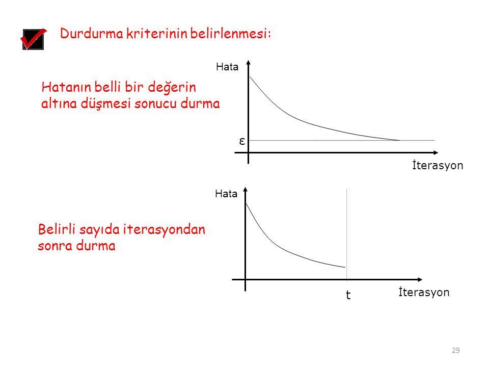Durdurma kriterinin belirlenmesi: Hata İterasyon ε Hatanın belli bir değerin altına düşmesi sonucu durma Belirli sayıda iterasyondan sonra durma Hata İterasyon t 29