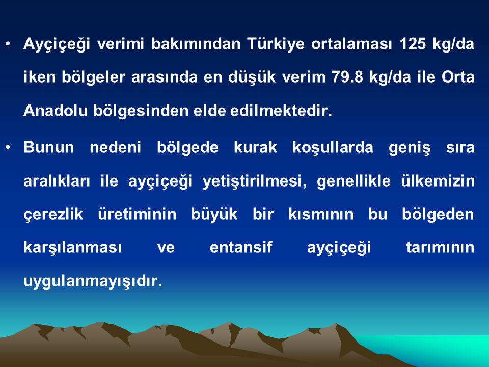 Ayçiçeği verimi bakımından Türkiye ortalaması 125 kg/da iken bölgeler arasında en düşük verim 79.8 kg/da ile Orta Anadolu bölgesinden elde edilmektedi