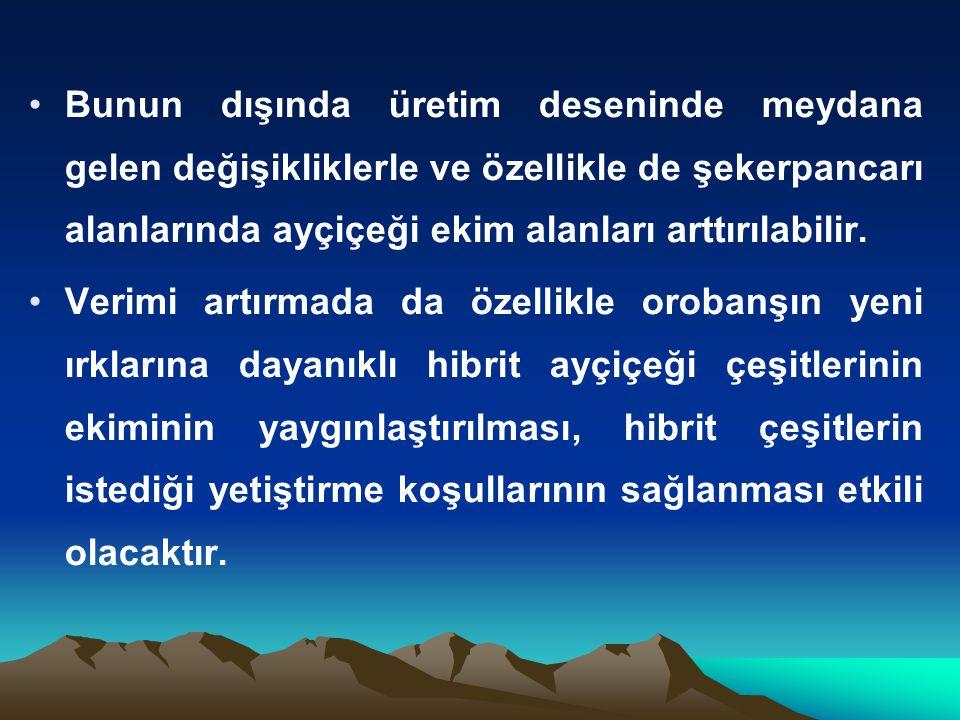 Ayçiçeği verimi bakımından Türkiye ortalaması 125 kg/da iken bölgeler arasında en düşük verim 79.8 kg/da ile Orta Anadolu bölgesinden elde edilmektedir.