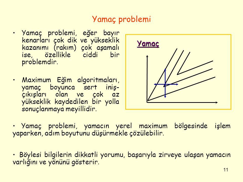 11 Yamaç problemi Yamaç problemi, eğer bayır kenarları çok dik ve yükseklik kazanımı (rakım) çok aşamalı ise, özellikle ciddi bir problemdir. Maximum