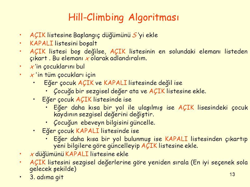13 Hill-Climbing Algoritması AÇIK listesine Başlangıç düğümünü S 'yi ekle KAPALI listesini boşalt AÇIK listesi boş değilse, AÇIK listesinin en solunda
