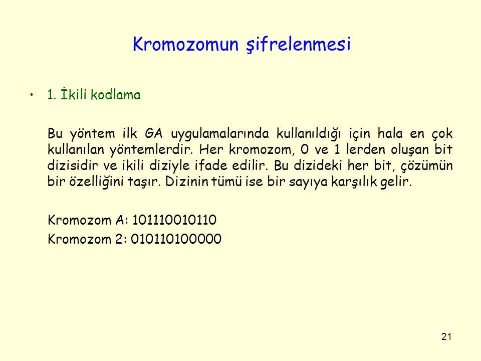 21 Kromozomun şifrelenmesi 1. İkili kodlama Bu yöntem ilk GA uygulamalarında kullanıldığı için hala en çok kullanılan yöntemlerdir. Her kromozom, 0 ve