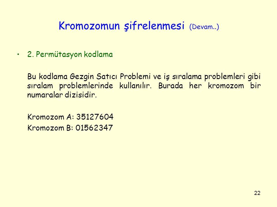 22 Kromozomun şifrelenmesi (Devam..) 2. Permütasyon kodlama Bu kodlama Gezgin Satıcı Problemi ve iş sıralama problemleri gibi sıralam problemlerinde k