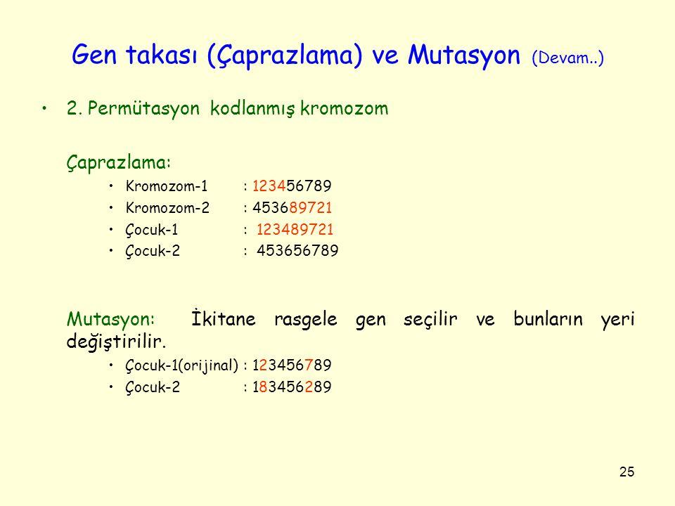 25 Gen takası (Çaprazlama) ve Mutasyon (Devam..) 2. Permütasyon kodlanmış kromozom Çaprazlama: Kromozom-1: 123456789 Kromozom-2: 453689721 Çocuk-1: 12