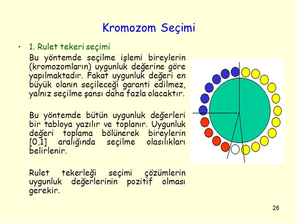 26 Kromozom Seçimi 1. Rulet tekeri seçimi Bu yöntemde seçilme işlemi bireylerin (kromozomların) uygunluk değerine göre yapılmaktadır. Fakat uygunluk d
