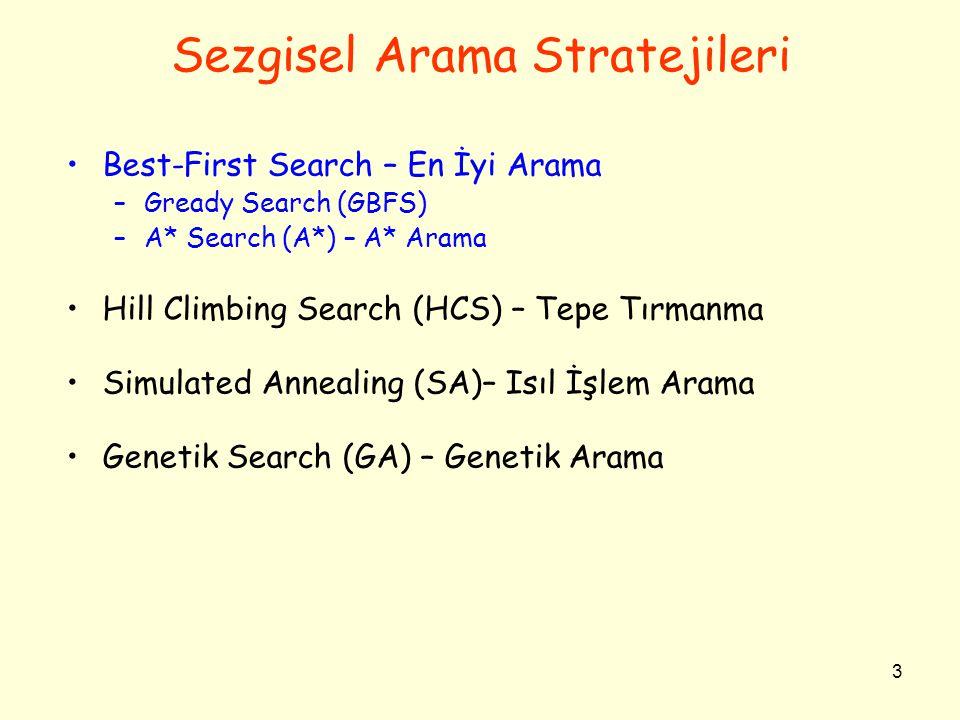 4 Greedy Best First Search - GBFS (En İyi Arama) En İyi Arama, bilgilendiren arama metodlarındandır.