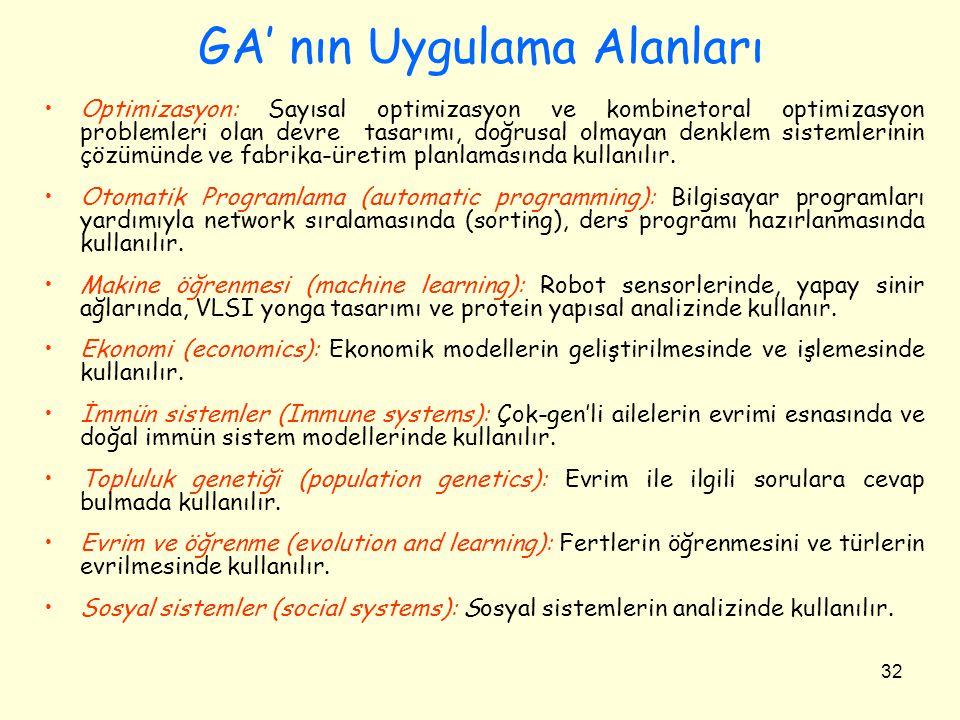 32 GA' nın Uygulama Alanları Optimizasyon: Sayısal optimizasyon ve kombinetoral optimizasyon problemleri olan devre tasarımı, doğrusal olmayan denklem