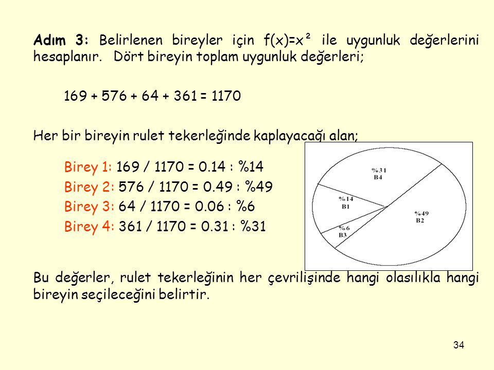 34 Adım 3: Belirlenen bireyler için f(x)=x² ile uygunluk değerlerini hesaplanır. Dört bireyin toplam uygunluk değerleri; 169 + 576 + 64 + 361 = 1170 H