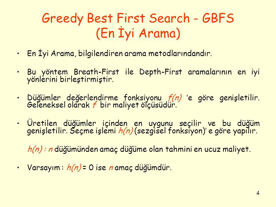 4 Greedy Best First Search - GBFS (En İyi Arama) En İyi Arama, bilgilendiren arama metodlarındandır. Bu yöntem Breath-First ile Depth-First aramaların