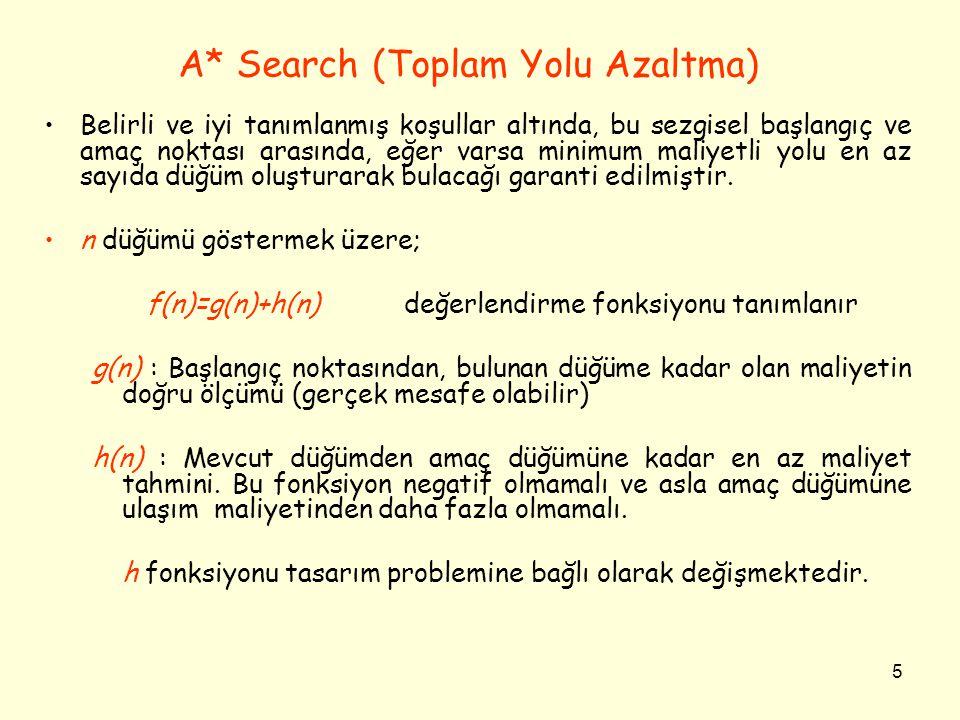 5 A* Search (Toplam Yolu Azaltma) Belirli ve iyi tanımlanmış koşullar altında, bu sezgisel başlangıç ve amaç noktası arasında, eğer varsa minimum mali