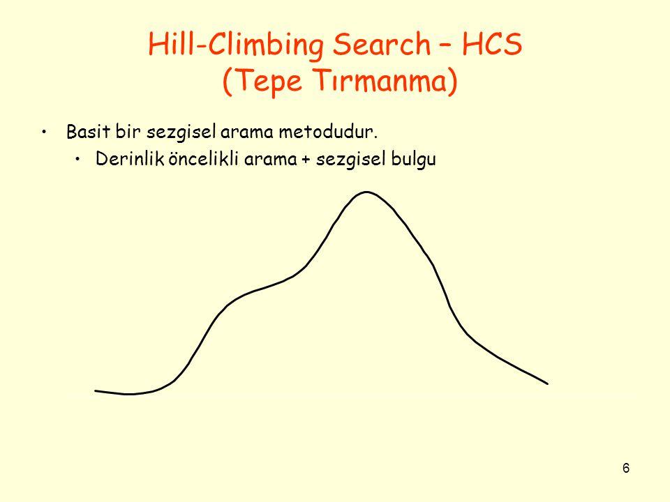 6 Hill-Climbing Search – HCS (Tepe Tırmanma) Basit bir sezgisel arama metodudur. Derinlik öncelikli arama + sezgisel bulgu