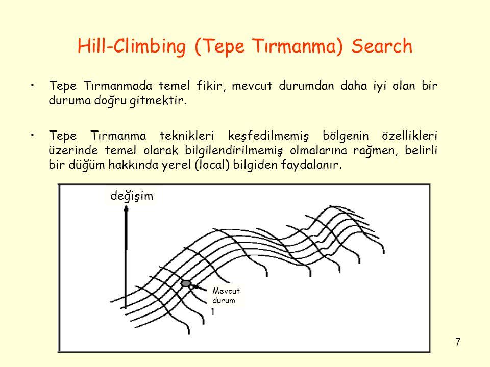 8 Hill-Climbing (Tepe Tırmanma) Search Yerel bilgi, doğrudan düğümün civarında değerlendirme fonksiyonunun eğimi şeklinde bulunur ve yönlendirilir.