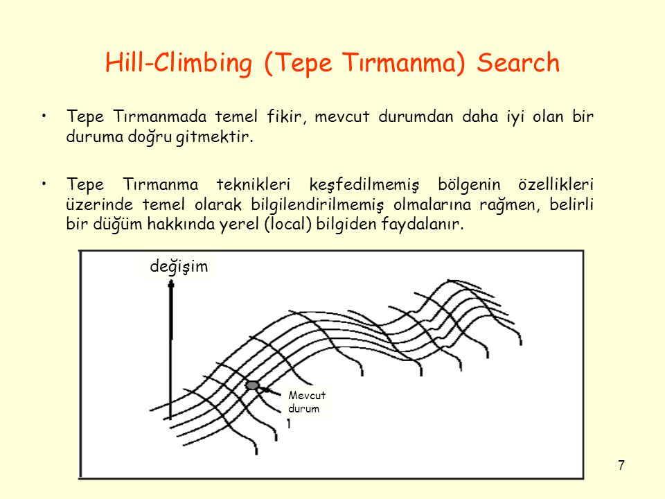 18 Hill-Climbing Search – HCS (Devam)