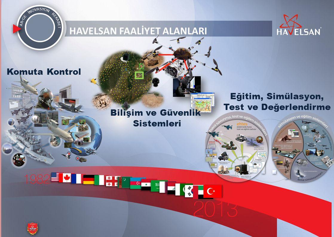 HAVELSAN Türk Silahlı Kuvvetlerini Güçlendirme Vakfı'nın bir kuruluşudur.