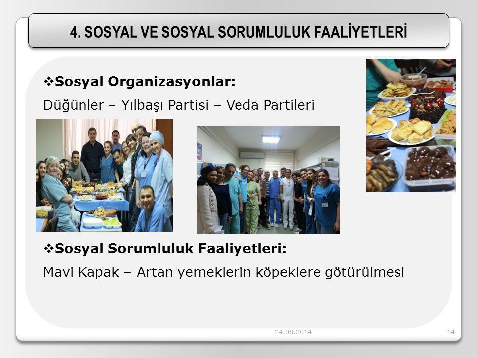 24.08.201414 4. SOSYAL VE SOSYAL SORUMLULUK FAALİYETLERİ  Sosyal Organizasyonlar: Düğünler – Yılbaşı Partisi – Veda Partileri  Sosyal Sorumluluk Faa