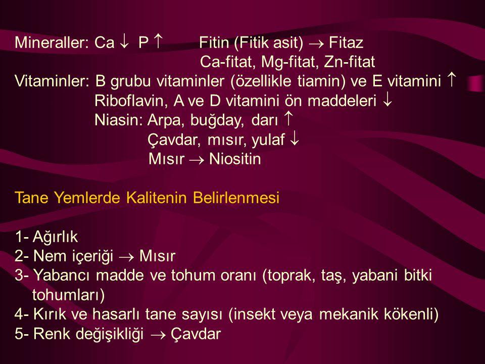 Mineraller: Ca  P  Fitin (Fitik asit)  Fitaz Ca-fitat, Mg-fitat, Zn-fitat Vitaminler: B grubu vitaminler (özellikle tiamin) ve E vitamini  Ribofla