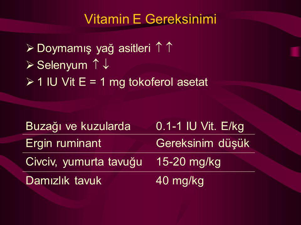 Vitamin E Gereksinimi  Doymamış yağ asitleri    Selenyum    1 IU Vit E = 1 mg tokoferol asetat Buzağı ve kuzularda0.1-1 IU Vit. E/kg Ergin rumi