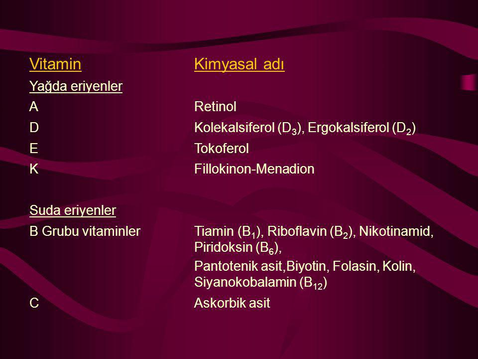 VitaminKimyasal adı Yağda eriyenler ARetinol DKolekalsiferol (D 3 ), Ergokalsiferol (D 2 ) ETokoferol KFillokinon-Menadion Suda eriyenler B Grubu vita