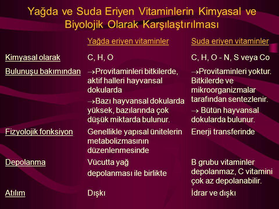 Yağda ve Suda Eriyen Vitaminlerin Kimyasal ve Biyolojik Olarak Karşılaştırılması Yağda eriyen vitaminlerSuda eriyen vitaminler Kimyasal olarakC, H, OC