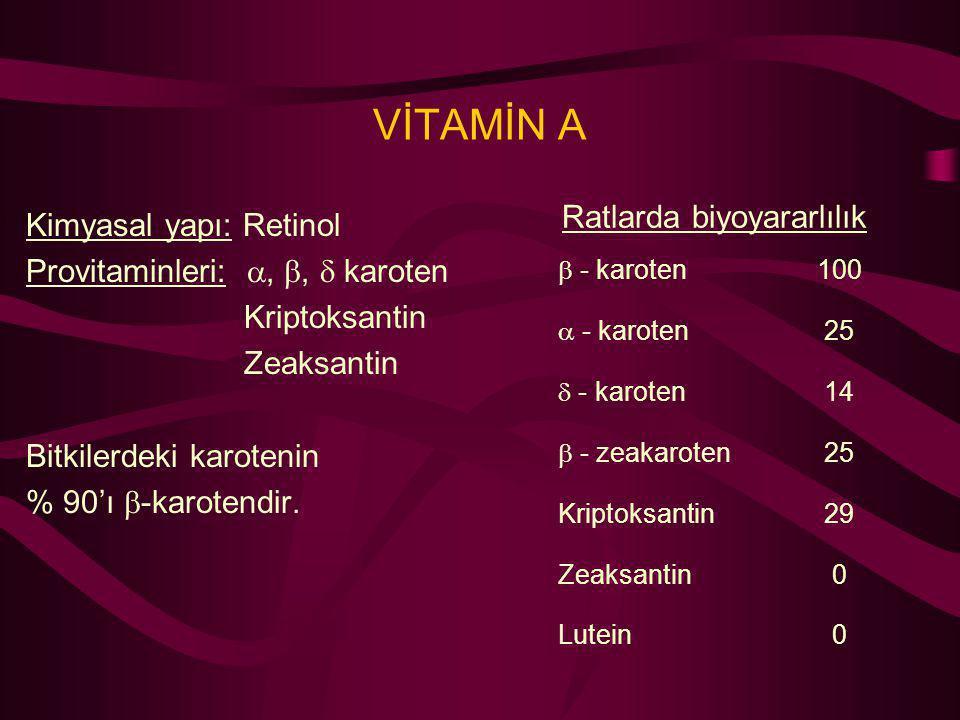 VİTAMİN A Kimyasal yapı: Retinol Provitaminleri: , ,  karoten Kriptoksantin Zeaksantin Bitkilerdeki karotenin % 90'ı  -karotendir. Ratlarda biyoya