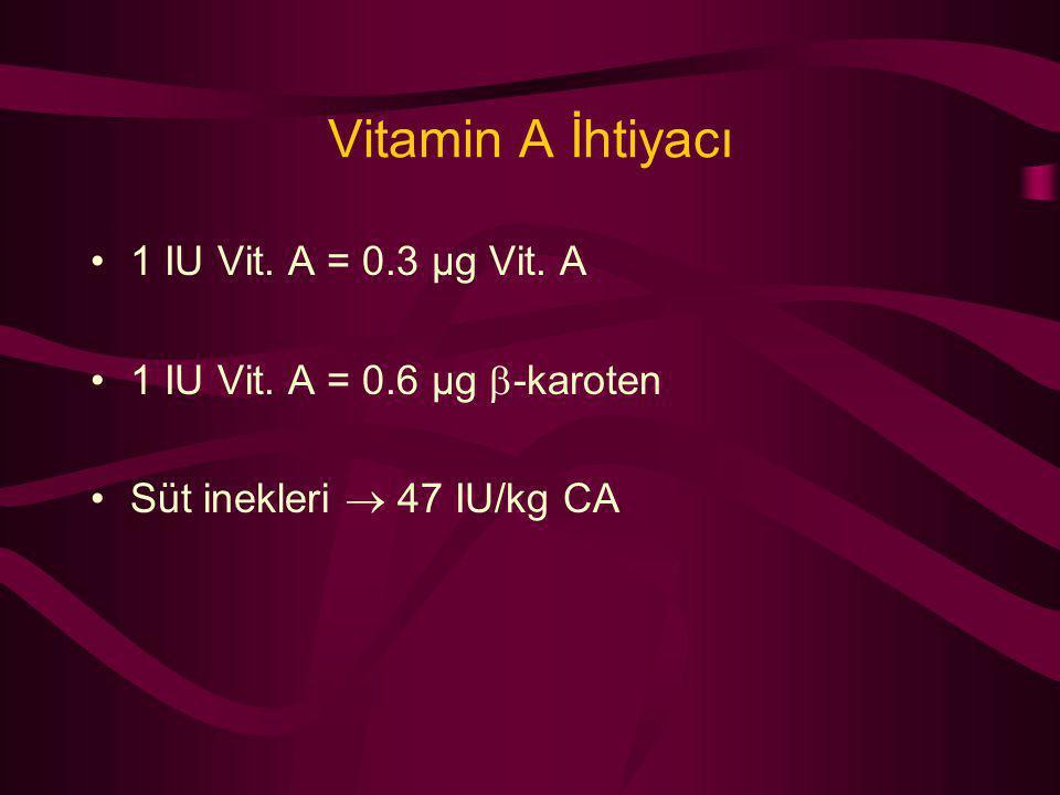 Vitamin A İhtiyacı 1 IU Vit. A = 0.3 µg Vit. A 1 IU Vit. A = 0.6 µg  -karoten Süt inekleri  47 IU/kg CA