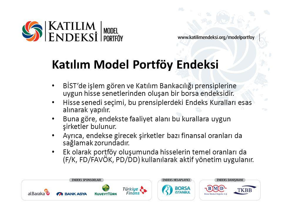 Katılım Model Portföy Endeksi BİST'de işlem gören ve Katılım Bankacılığı prensiplerine uygun hisse senetlerinden oluşan bir borsa endeksidir. Hisse se