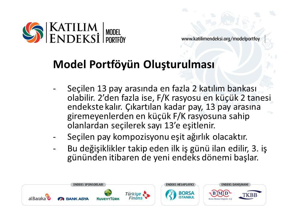 Model Portföyün Oluşturulması -Seçilen 13 pay arasında en fazla 2 katılım bankası olabilir. 2'den fazla ise, F/K rasyosu en küçük 2 tanesi endekste ka